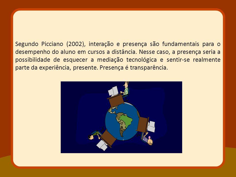 Segundo Picciano (2002), interação e presença são fundamentais para o desempenho do aluno em cursos a distância. Nesse caso, a presença seria a possib