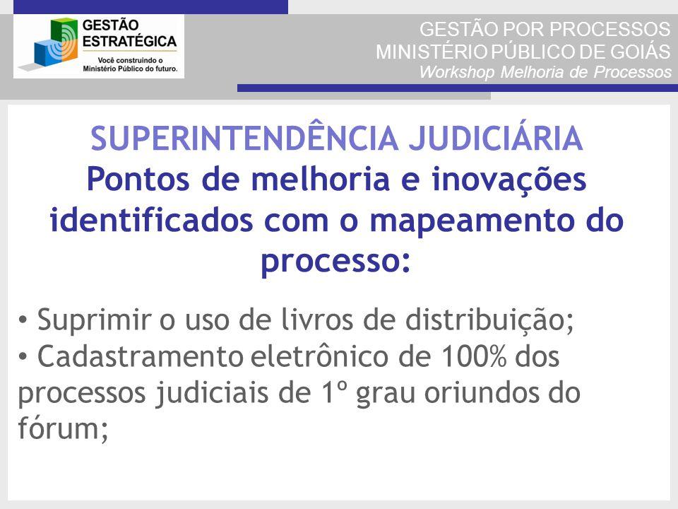 GESTÃO POR PROCESSOS MINISTÉRIO PÚBLICO DE GOIÁS Workshop Melhoria de Processos Suprimir o uso de livros de distribuição; Cadastramento eletrônico de