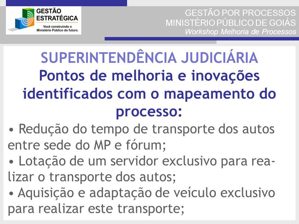 GESTÃO POR PROCESSOS MINISTÉRIO PÚBLICO DE GOIÁS Workshop Melhoria de Processos Redução do tempo de transporte dos autos entre sede do MP e fórum; Lot