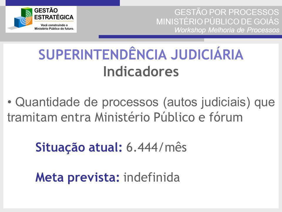 GESTÃO POR PROCESSOS MINISTÉRIO PÚBLICO DE GOIÁS Workshop Melhoria de Processos Quantidade de processos (autos judiciais) que trami tam entra Ministér