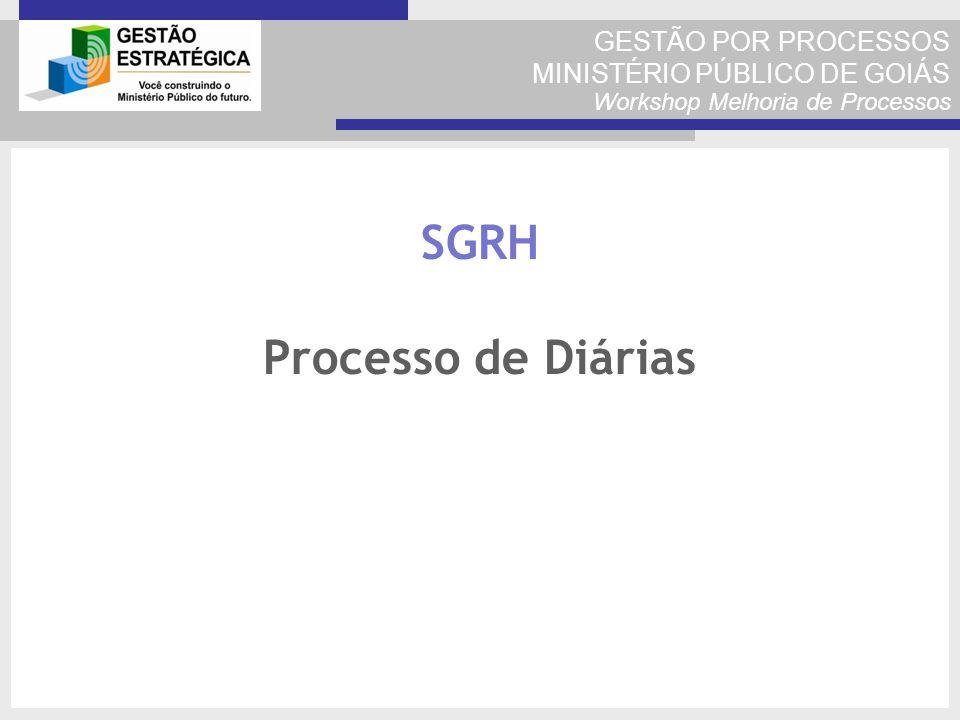 GESTÃO POR PROCESSOS MINISTÉRIO PÚBLICO DE GOIÁS Workshop Melhoria de Processos SGRH Processo de Diárias