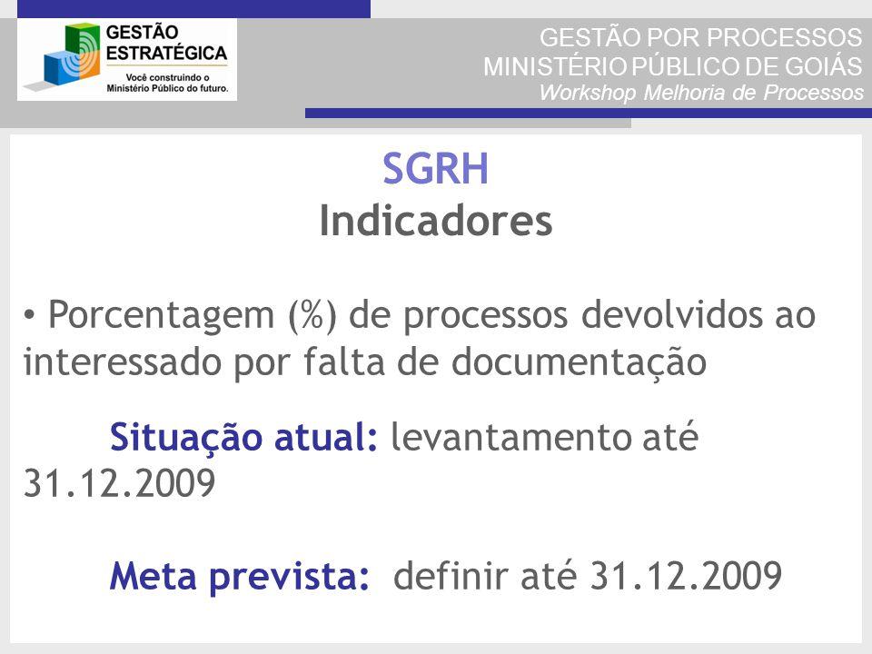 GESTÃO POR PROCESSOS MINISTÉRIO PÚBLICO DE GOIÁS Workshop Melhoria de Processos Porcentagem (%) de processos devolvidos ao interessado por falta de do
