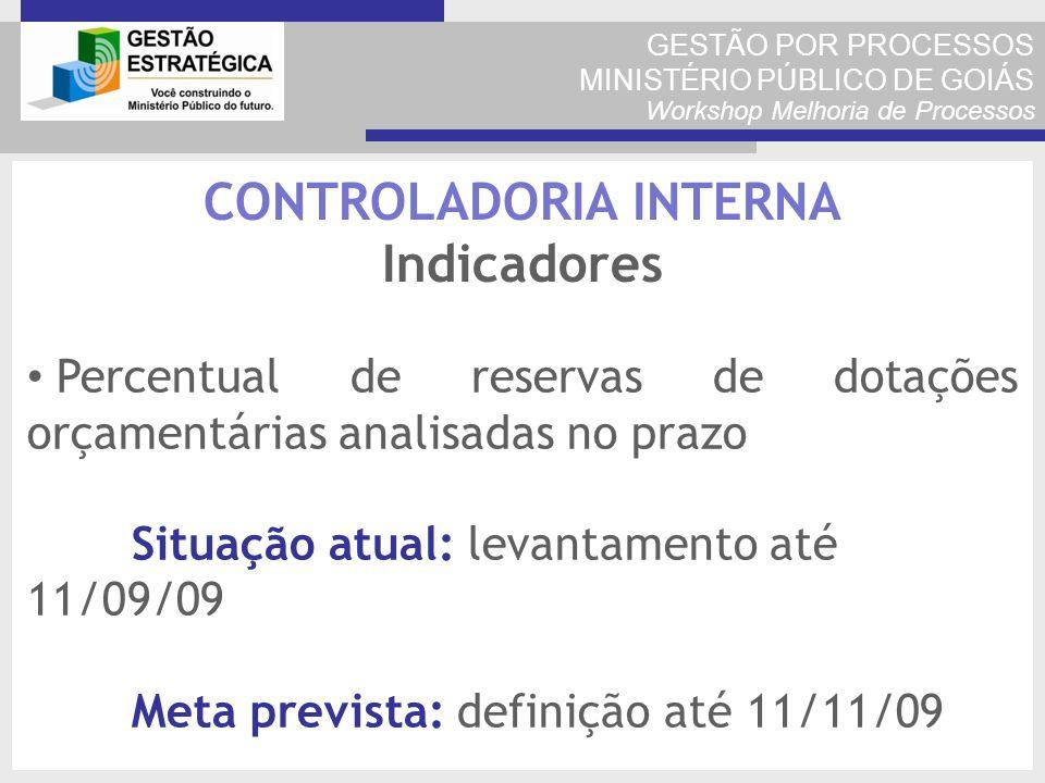 GESTÃO POR PROCESSOS MINISTÉRIO PÚBLICO DE GOIÁS Workshop Melhoria de Processos Percentual de reservas de dotações orçamentárias analisadas no prazo S