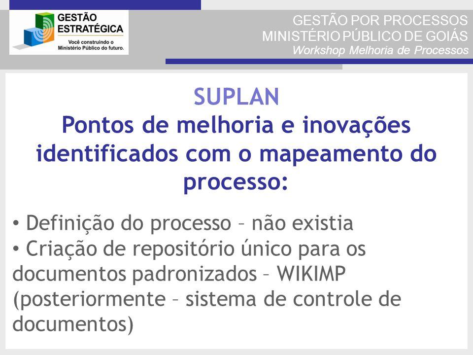 GESTÃO POR PROCESSOS MINISTÉRIO PÚBLICO DE GOIÁS Workshop Melhoria de Processos Definição do processo – não existia Criação de repositório único para