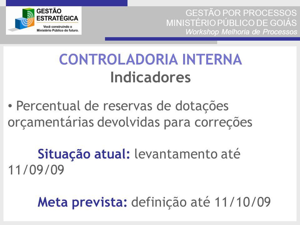GESTÃO POR PROCESSOS MINISTÉRIO PÚBLICO DE GOIÁS Workshop Melhoria de Processos CONTROLADORIA INTERNA Indicadores Percentual de reservas de dotações o