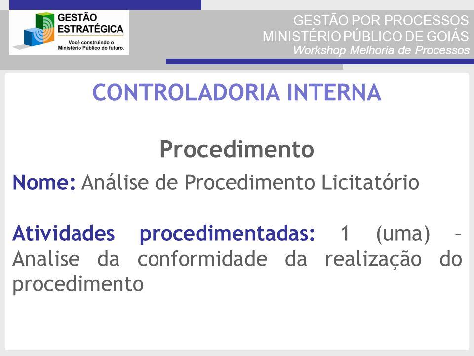 GESTÃO POR PROCESSOS MINISTÉRIO PÚBLICO DE GOIÁS Workshop Melhoria de Processos Nome: Análise de Procedimento Licitatório Atividades procedimentadas: