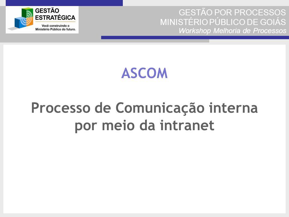 GESTÃO POR PROCESSOS MINISTÉRIO PÚBLICO DE GOIÁS Workshop Melhoria de Processos ASCOM Processo de Comunicação interna por meio da intranet