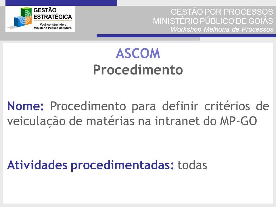 GESTÃO POR PROCESSOS MINISTÉRIO PÚBLICO DE GOIÁS Workshop Melhoria de Processos Nome: Procedimento para definir critérios de veiculação de matérias na