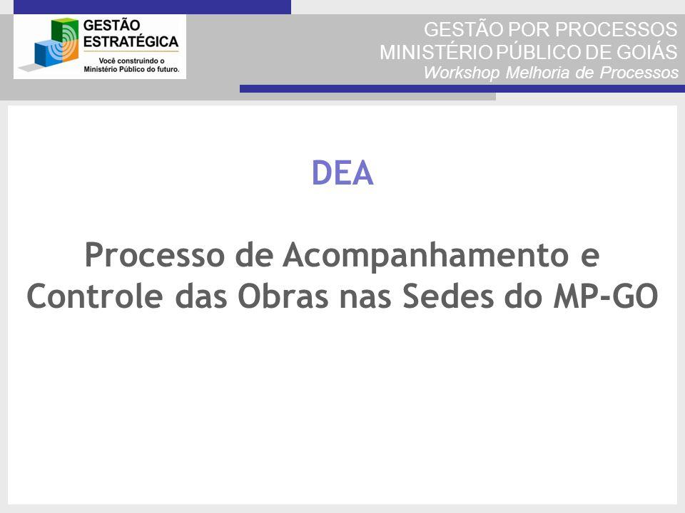 GESTÃO POR PROCESSOS MINISTÉRIO PÚBLICO DE GOIÁS Workshop Melhoria de Processos DEA Processo de Acompanhamento e Controle das Obras nas Sedes do MP-GO