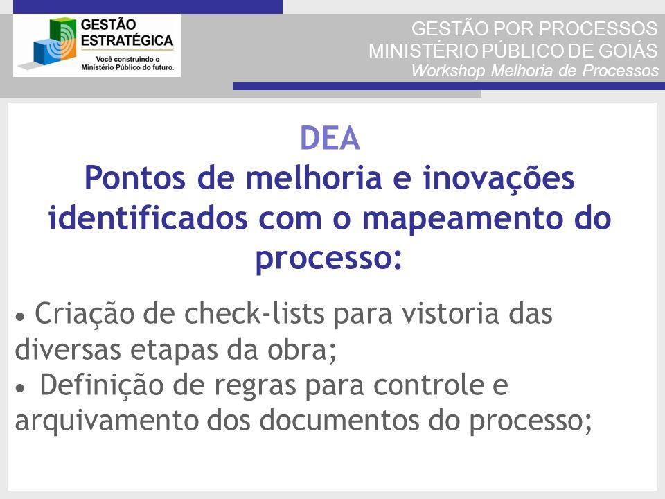 GESTÃO POR PROCESSOS MINISTÉRIO PÚBLICO DE GOIÁS Workshop Melhoria de Processos Criação de check-lists para vistoria das diversas etapas da obra; Defi