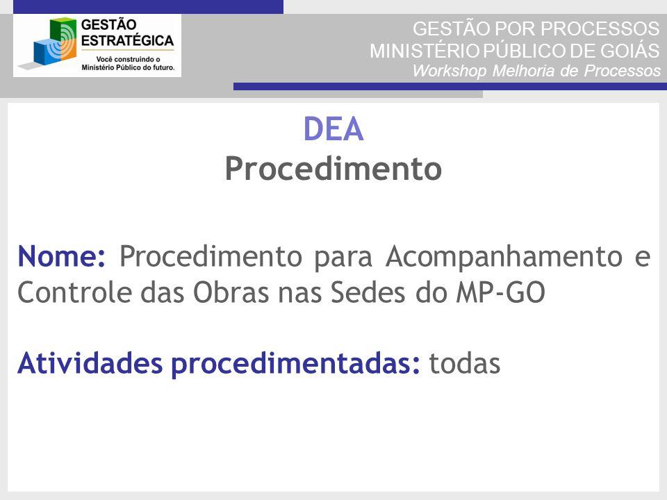 GESTÃO POR PROCESSOS MINISTÉRIO PÚBLICO DE GOIÁS Workshop Melhoria de Processos Nome: Procedimento para Acompanhamento e Controle das Obras nas Sedes