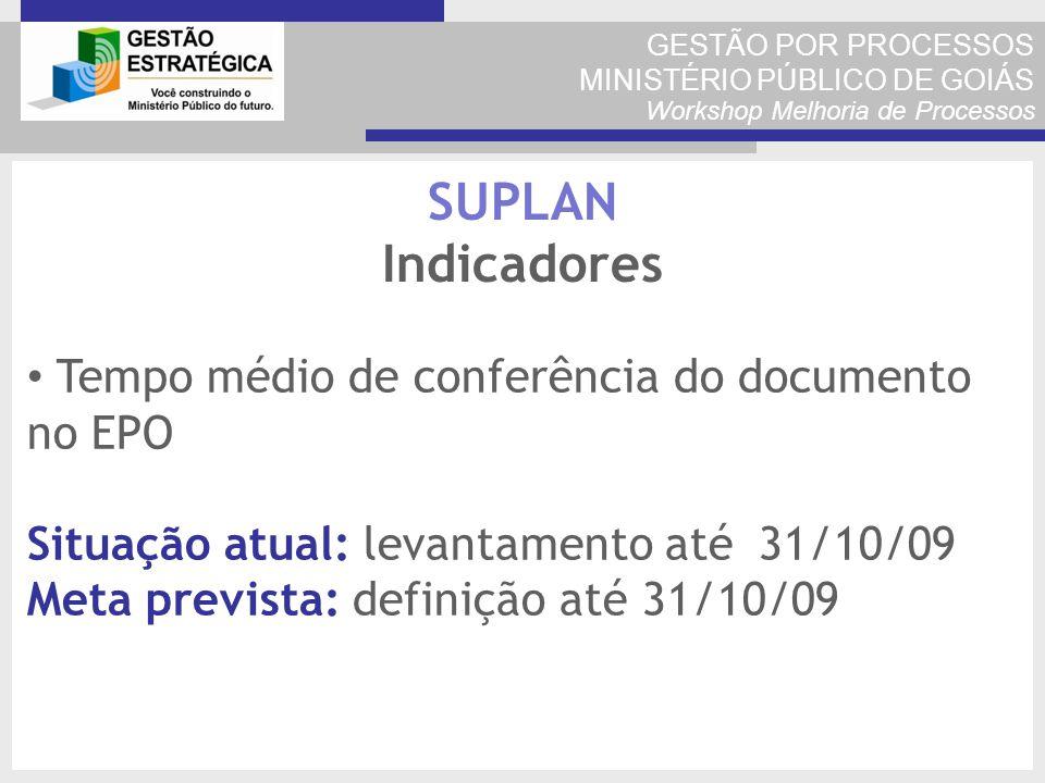 GESTÃO POR PROCESSOS MINISTÉRIO PÚBLICO DE GOIÁS Workshop Melhoria de Processos Tempo médio de conferência do documento no EPO Situação atual: levanta