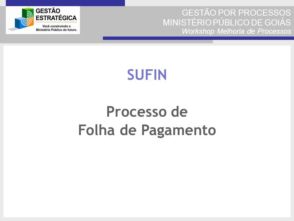 GESTÃO POR PROCESSOS MINISTÉRIO PÚBLICO DE GOIÁS Workshop Melhoria de Processos SUFIN Processo de Folha de Pagamento