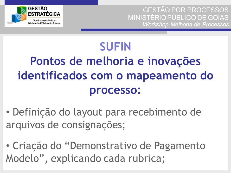 GESTÃO POR PROCESSOS MINISTÉRIO PÚBLICO DE GOIÁS Workshop Melhoria de Processos Definição do layout para recebimento de arquivos de consignações; Cria