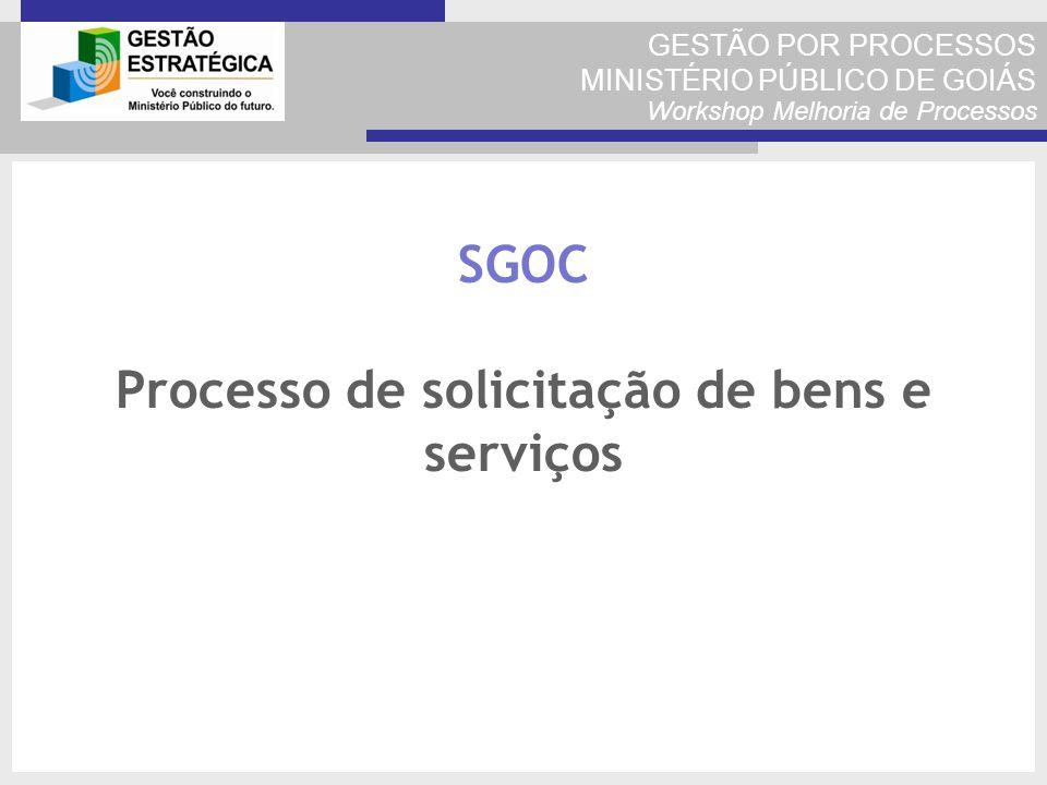 GESTÃO POR PROCESSOS MINISTÉRIO PÚBLICO DE GOIÁS Workshop Melhoria de Processos SGOC Processo de solicitação de bens e serviços