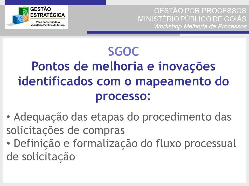 GESTÃO POR PROCESSOS MINISTÉRIO PÚBLICO DE GOIÁS Workshop Melhoria de Processos Adequação das etapas do procedimento das solicitações de compras Defin