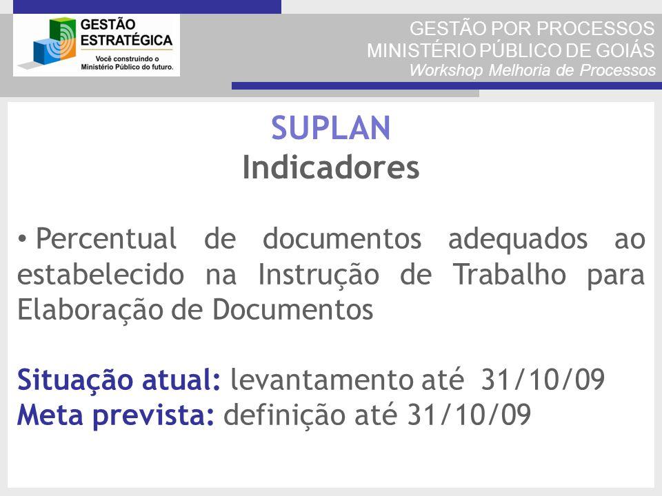 GESTÃO POR PROCESSOS MINISTÉRIO PÚBLICO DE GOIÁS Workshop Melhoria de Processos Percentual de documentos adequados ao estabelecido na Instrução de Tra