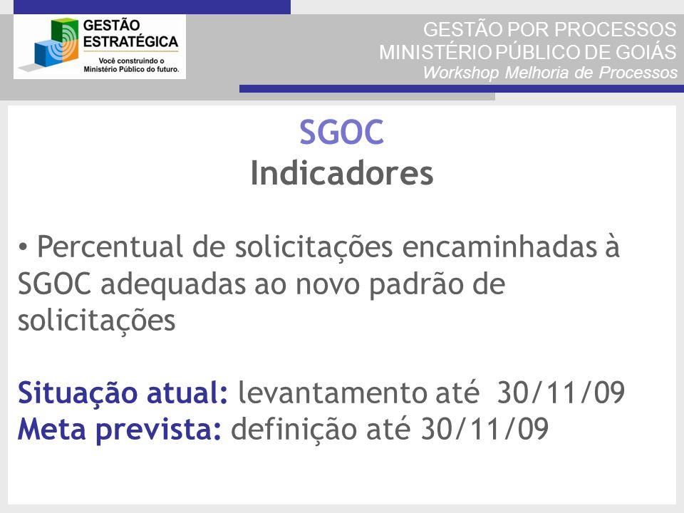 GESTÃO POR PROCESSOS MINISTÉRIO PÚBLICO DE GOIÁS Workshop Melhoria de Processos Percentual de solicitações encaminhadas à SGOC adequadas ao novo padrã