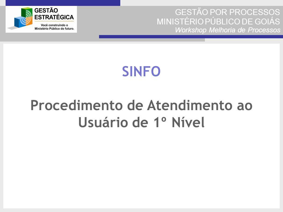 GESTÃO POR PROCESSOS MINISTÉRIO PÚBLICO DE GOIÁS Workshop Melhoria de Processos SINFO Procedimento de Atendimento ao Usuário de 1º Nível