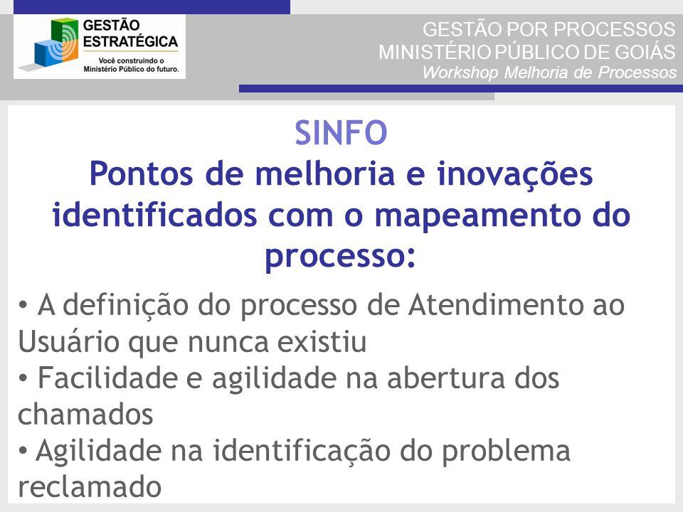 GESTÃO POR PROCESSOS MINISTÉRIO PÚBLICO DE GOIÁS Workshop Melhoria de Processos A definição do processo de Atendimento ao Usuário que nunca existiu Fa