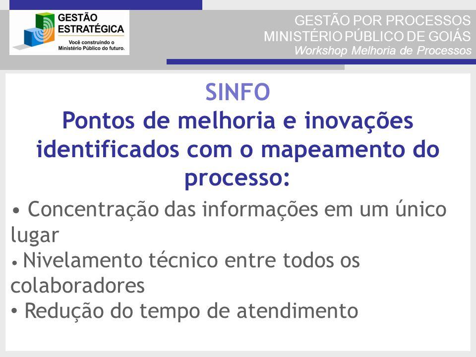 GESTÃO POR PROCESSOS MINISTÉRIO PÚBLICO DE GOIÁS Workshop Melhoria de Processos Concentração das informações em um único lugar Nivelamento técnico ent