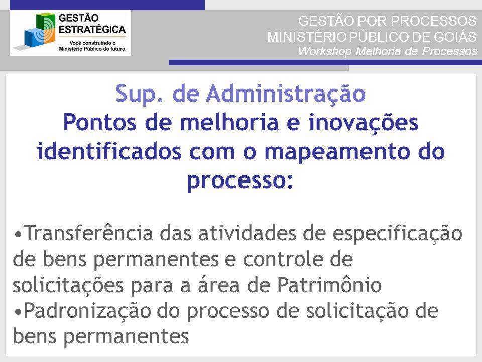 GESTÃO POR PROCESSOS MINISTÉRIO PÚBLICO DE GOIÁS Workshop Melhoria de Processos Transferência das atividades de especificação de bens permanentes e co