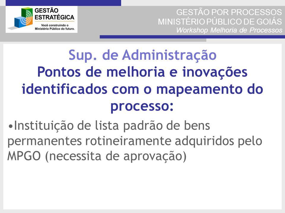 GESTÃO POR PROCESSOS MINISTÉRIO PÚBLICO DE GOIÁS Workshop Melhoria de Processos Instituição de lista padrão de bens permanentes rotineiramente adquiri