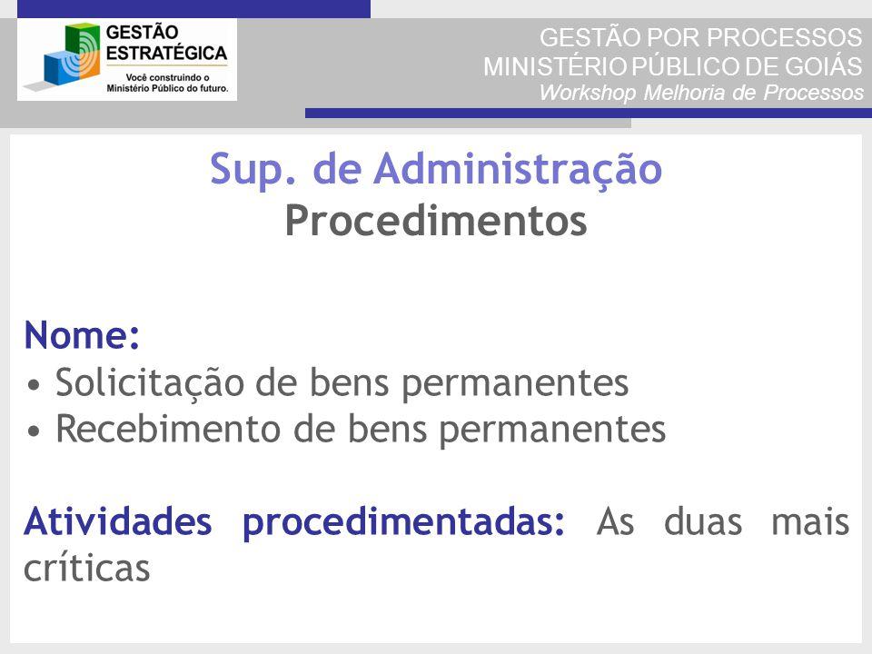GESTÃO POR PROCESSOS MINISTÉRIO PÚBLICO DE GOIÁS Workshop Melhoria de Processos Nome: Solicitação de bens permanentes Recebimento de bens permanentes