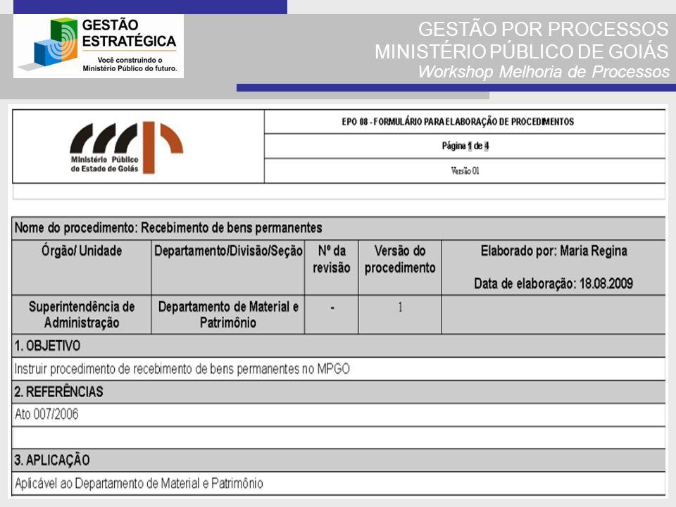 GESTÃO POR PROCESSOS MINISTÉRIO PÚBLICO DE GOIÁS Workshop Melhoria de Processos
