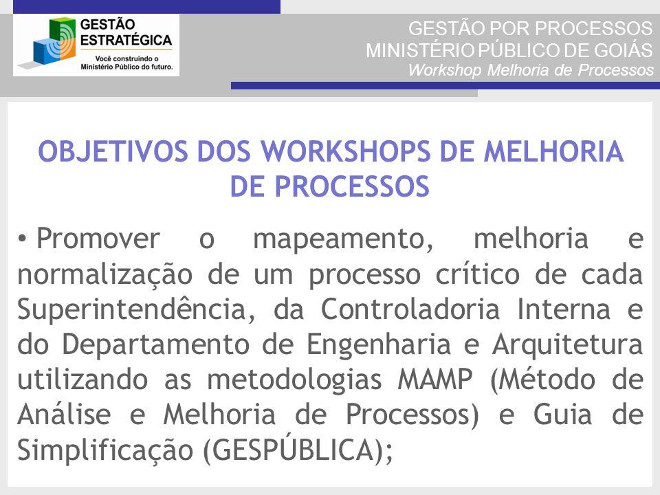 GESTÃO POR PROCESSOS MINISTÉRIO PÚBLICO DE GOIÁS Workshop Melhoria de Processos OBJETIVOS DOS WORKSHOPS DE MELHORIA DE PROCESSOS Promover o mapeamento