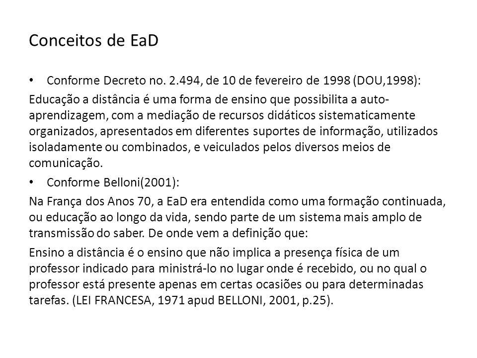 Conceitos de EaD Conforme Decreto no.