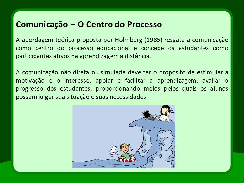 Comunicação O Centro do Processo A abordagem teórica proposta por Holmberg (1985) resgata a comunicação como centro do processo educacional e concebe