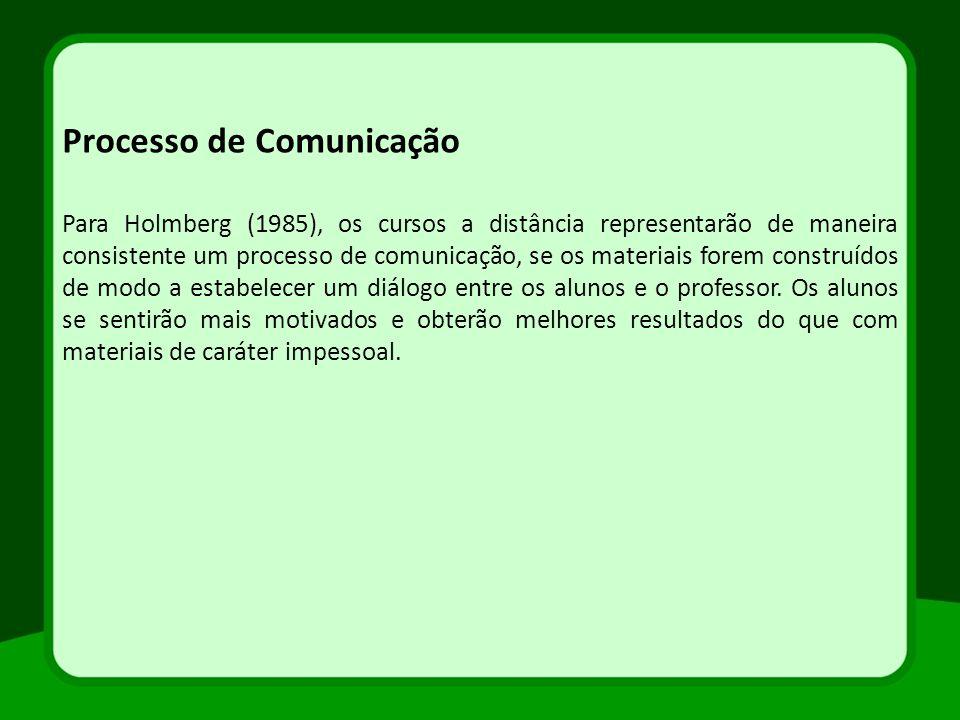 Para Holmberg (1985), os cursos a distância representarão de maneira consistente um processo de comunicação, se os materiais forem construídos de modo