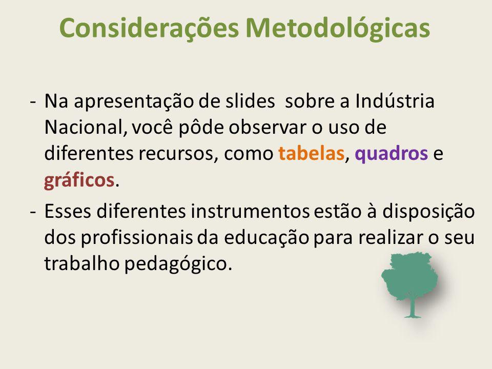 Considerações Metodológicas -Na apresentação de slides sobre a Indústria Nacional, você pôde observar o uso de diferentes recursos, como tabelas, quadros e gráficos.
