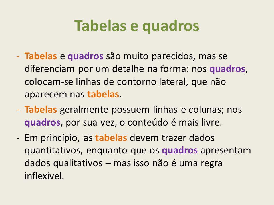 Tabelas e quadros -Tabelas e quadros são muito parecidos, mas se diferenciam por um detalhe na forma: nos quadros, colocam-se linhas de contorno lateral, que não aparecem nas tabelas.