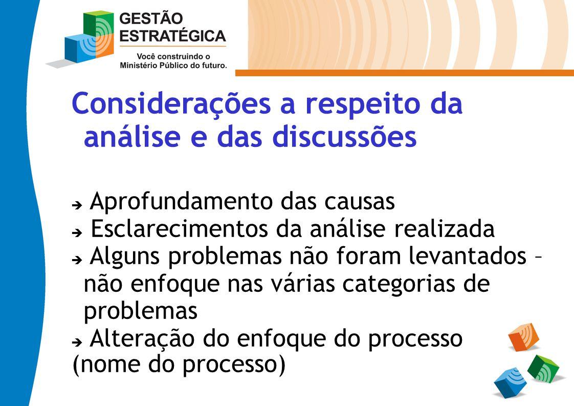 Considerações a respeito da análise e das discussões Aprofundamento das causas Esclarecimentos da análise realizada Alguns problemas não foram levanta