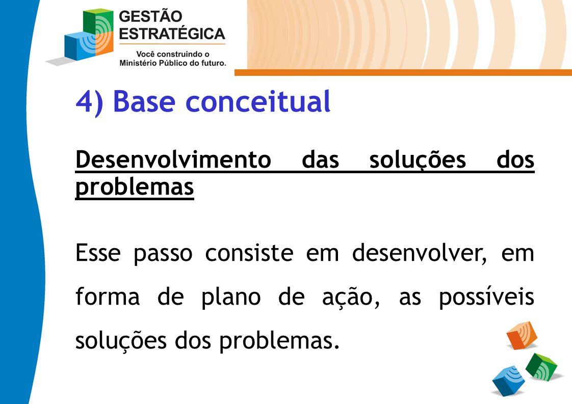 4) Base conceitual Desenvolvimento das soluções dos problemas Esse passo consiste em desenvolver, em forma de plano de ação, as possíveis soluções dos