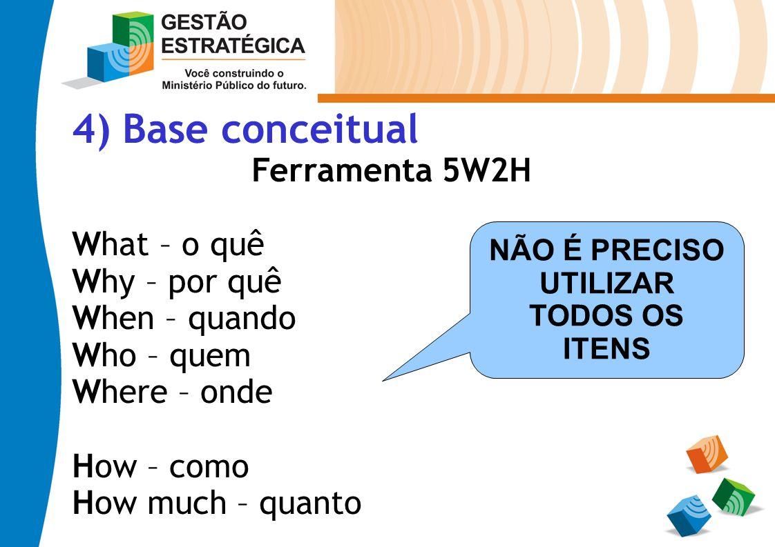 4) Base conceitual Ferramenta 5W2H What – o quê Why – por quê When – quando Who – quem Where – onde How – como How much – quanto NÃO É PRECISO UTILIZA