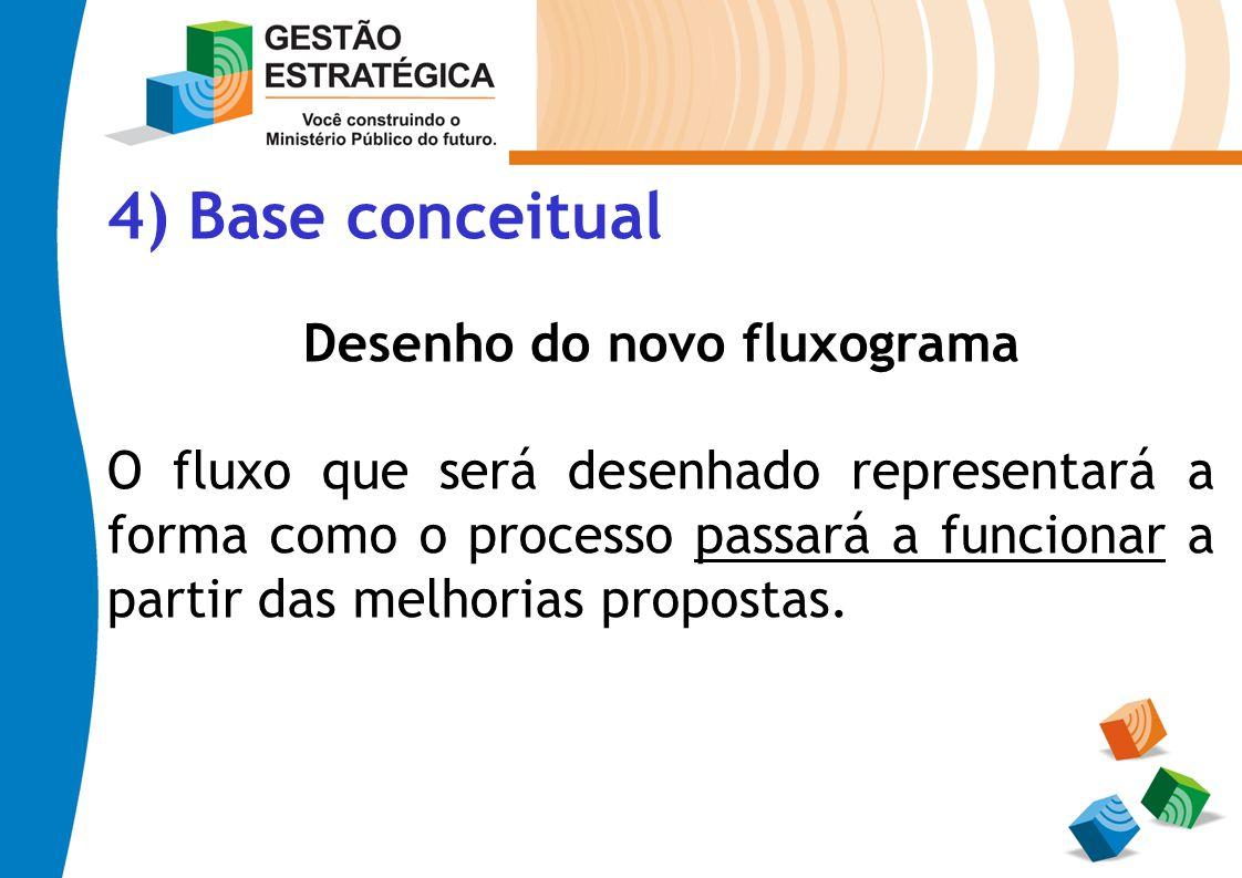 4) Base conceitual Desenho do novo fluxograma O fluxo que será desenhado representará a forma como o processo passará a funcionar a partir das melhori