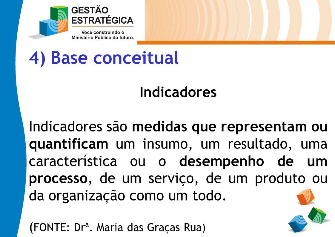 4) Base conceitual Indicadores Indicadores são medidas que representam ou quantificam um insumo, um resultado, uma característica ou o desempenho de u