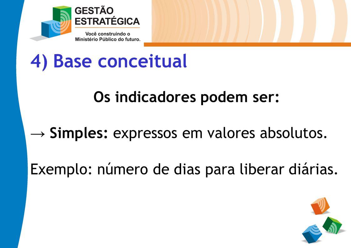 4) Base conceitual Os indicadores podem ser: Simples: expressos em valores absolutos. Exemplo: número de dias para liberar diárias.
