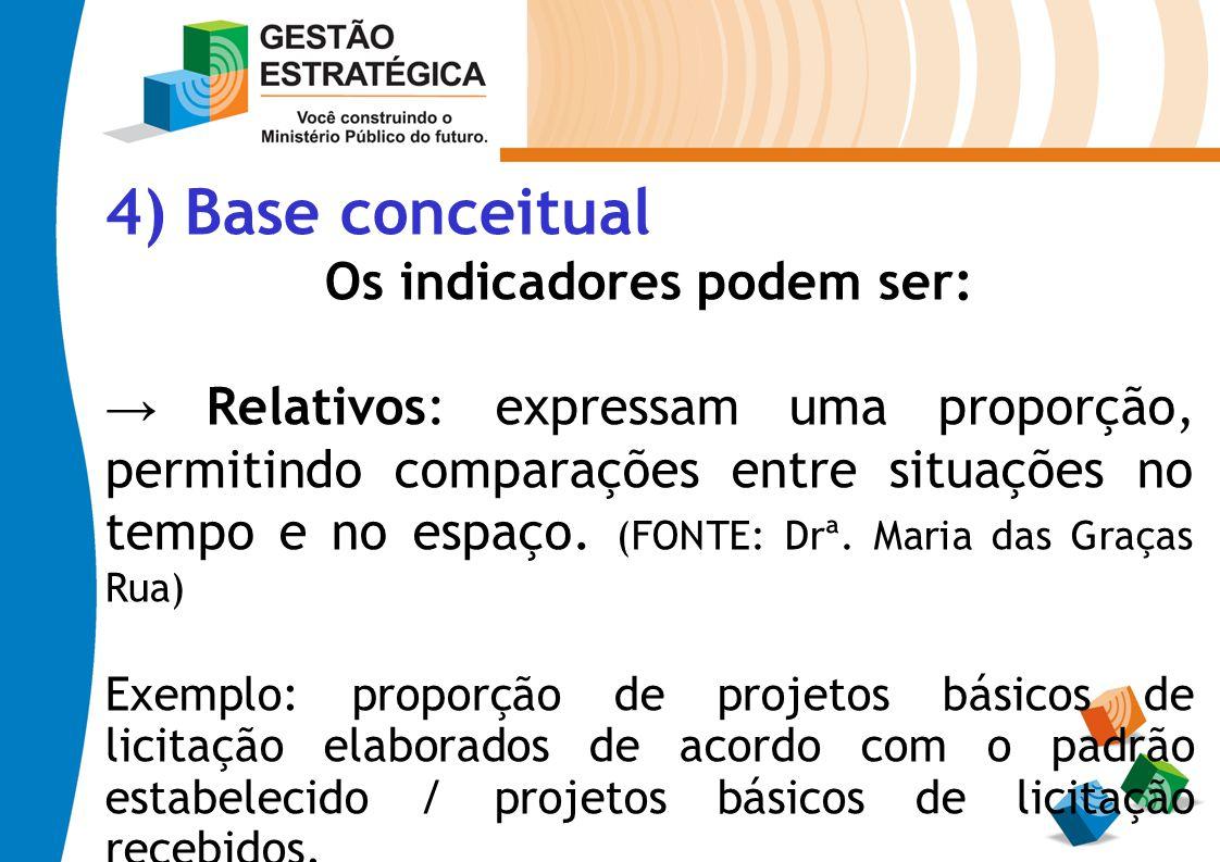 4) Base conceitual Os indicadores podem ser: Relativos: expressam uma proporção, permitindo comparações entre situações no tempo e no espaço. (FONTE: