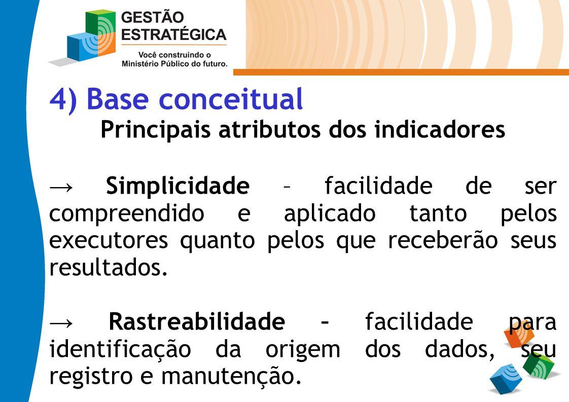 4) Base conceitual Principais atributos dos indicadores Simplicidade – facilidade de ser compreendido e aplicado tanto pelos executores quanto pelos q
