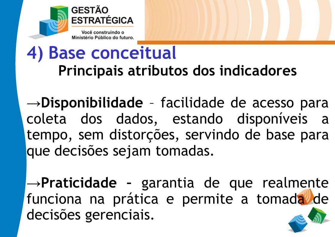 4) Base conceitual Principais atributos dos indicadores Disponibilidade – facilidade de acesso para coleta dos dados, estando disponíveis a tempo, sem