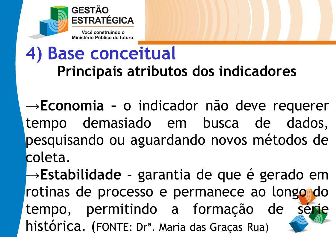 4) Base conceitual Principais atributos dos indicadores Economia – o indicador não deve requerer tempo demasiado em busca de dados, pesquisando ou agu
