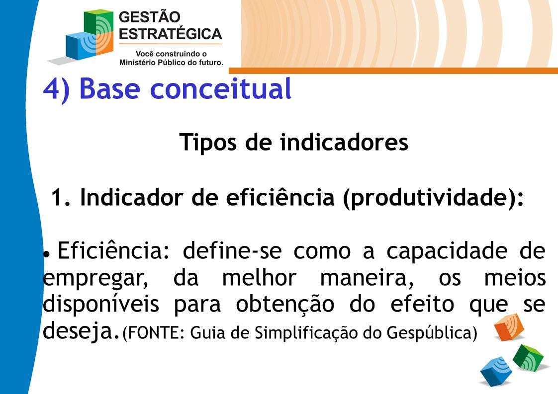 4) Base conceitual Tipos de indicadores 1. Indicador de eficiência (produtividade): Eficiência: define-se como a capacidade de empregar, da melhor man