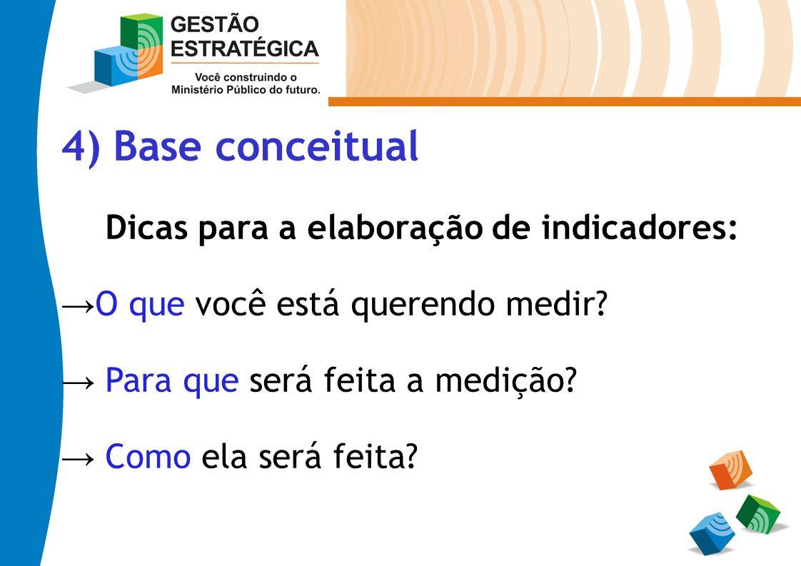 4) Base conceitual Dicas para a elaboração de indicadores: O que você está querendo medir? Para que será feita a medição? Como ela será feita?