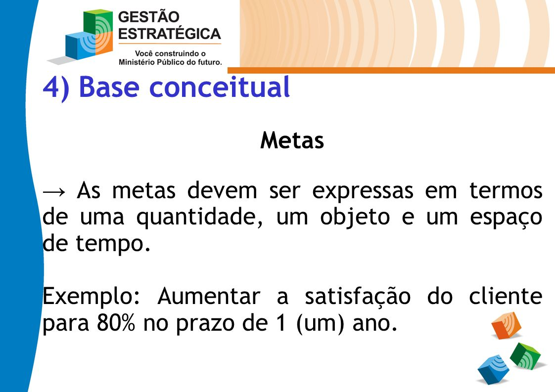 4) Base conceitual Metas As metas devem ser expressas em termos de uma quantidade, um objeto e um espaço de tempo. Exemplo: Aumentar a satisfação do c