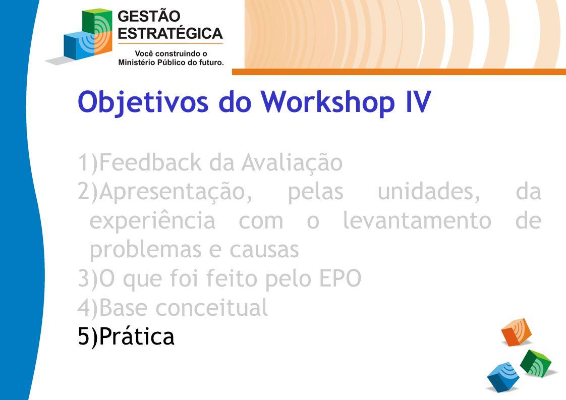 Objetivos do Workshop IV 1)Feedback da Avaliação 2)Apresentação, pelas unidades, da experiência com o levantamento de problemas e causas 3)O que foi f