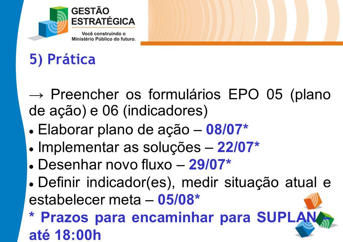 Preencher os formulários EPO 05 (plano de ação) e 06 (indicadores) Elaborar plano de ação – 08/07* Implementar as soluções – 22/07* Desenhar novo flux